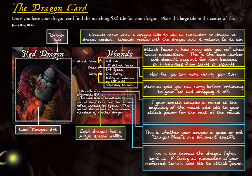Rules-Dragon-Cards